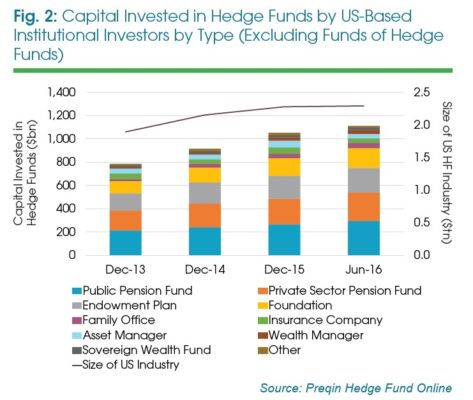 us-hedge-funds-2-473x400