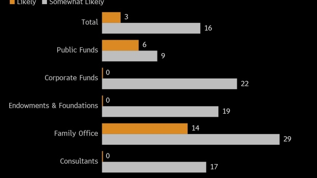 bc-etfs-that-echo-hedge-funds-are-set-to-double-assets-report-says